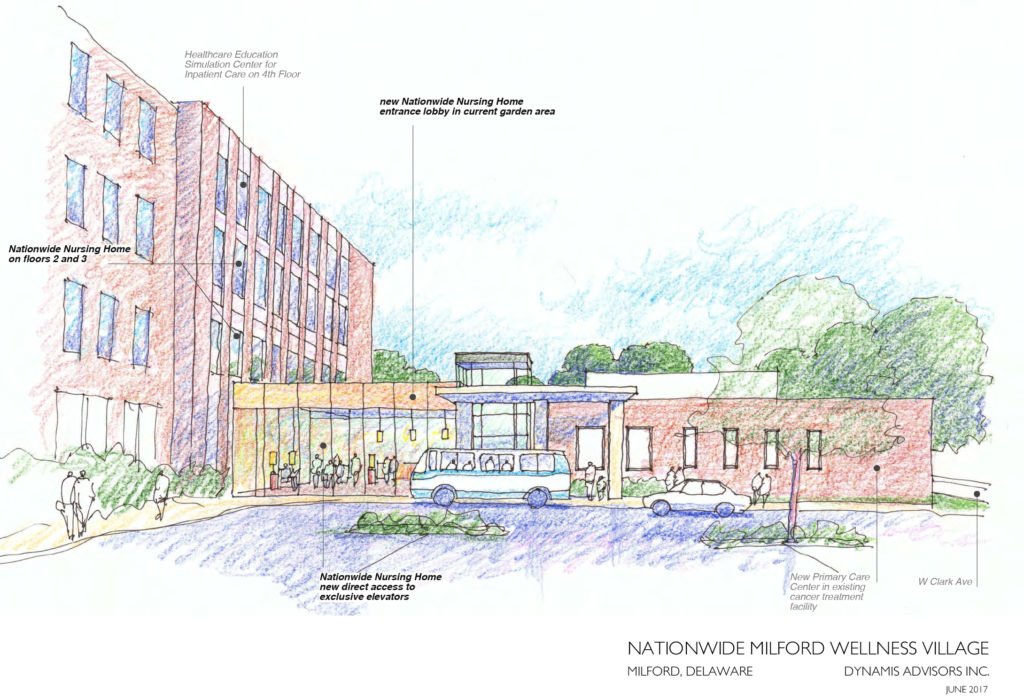 Milford Wellness Village Nursing Home Rendering