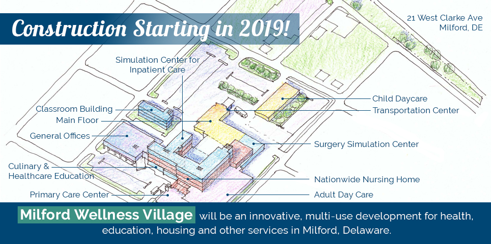 Milford Wellness Village - Construction Starting in 2019